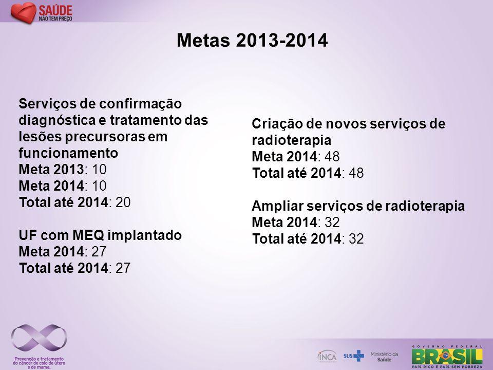 Serviços de confirmação diagnóstica e tratamento das lesões precursoras em funcionamento Meta 2013: 10 Meta 2014: 10 Total até 2014: 20 UF com MEQ imp