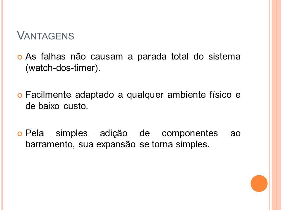 V ANTAGENS As falhas não causam a parada total do sistema (watch-dos-timer).