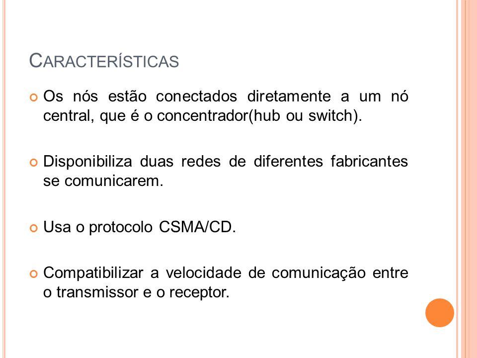C ARACTERÍSTICAS Os nós estão conectados diretamente a um nó central, que é o concentrador(hub ou switch).