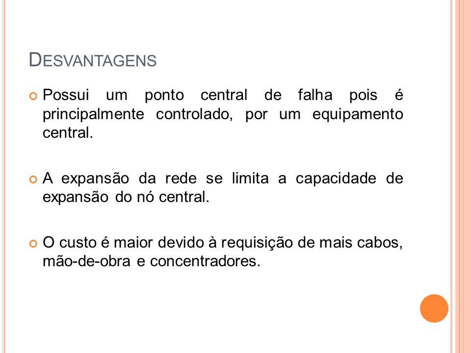 D ESVANTAGENS Possui um ponto central de falha pois é principalmente controlado, por um equipamento central.