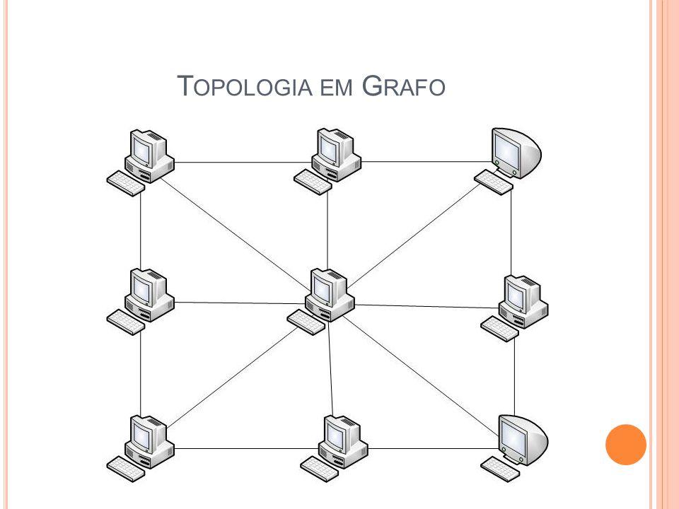 T OPOLOGIA EM G RAFO