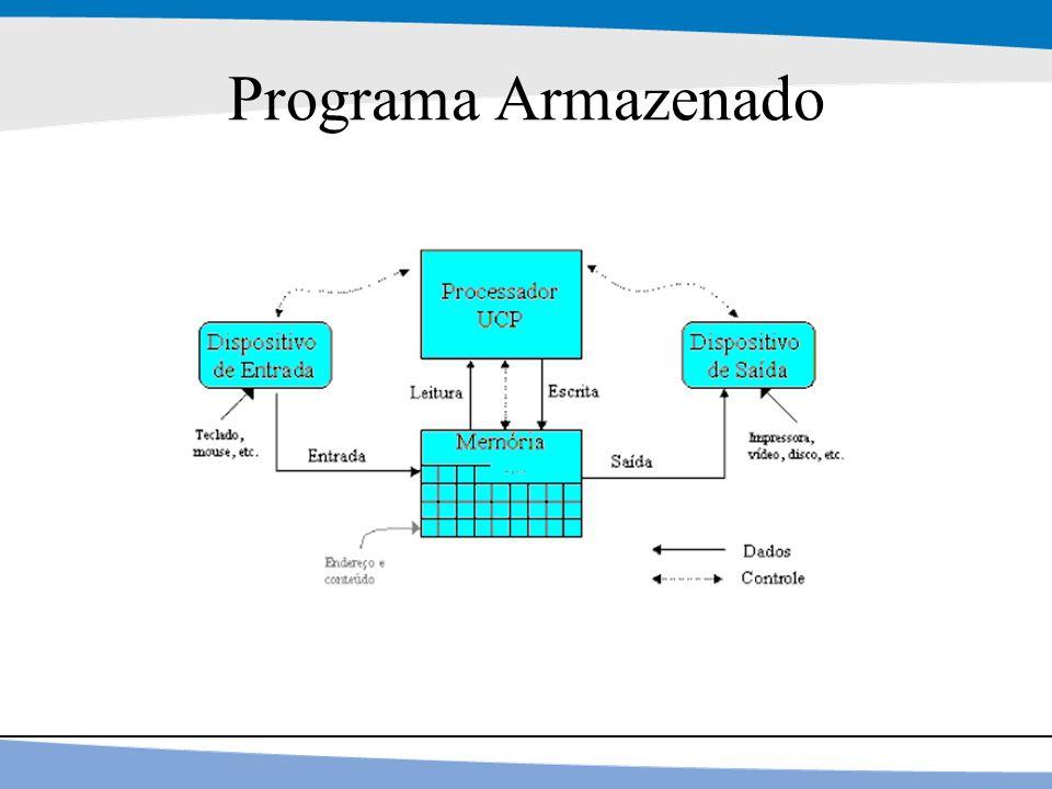 29 Programa Armazenado