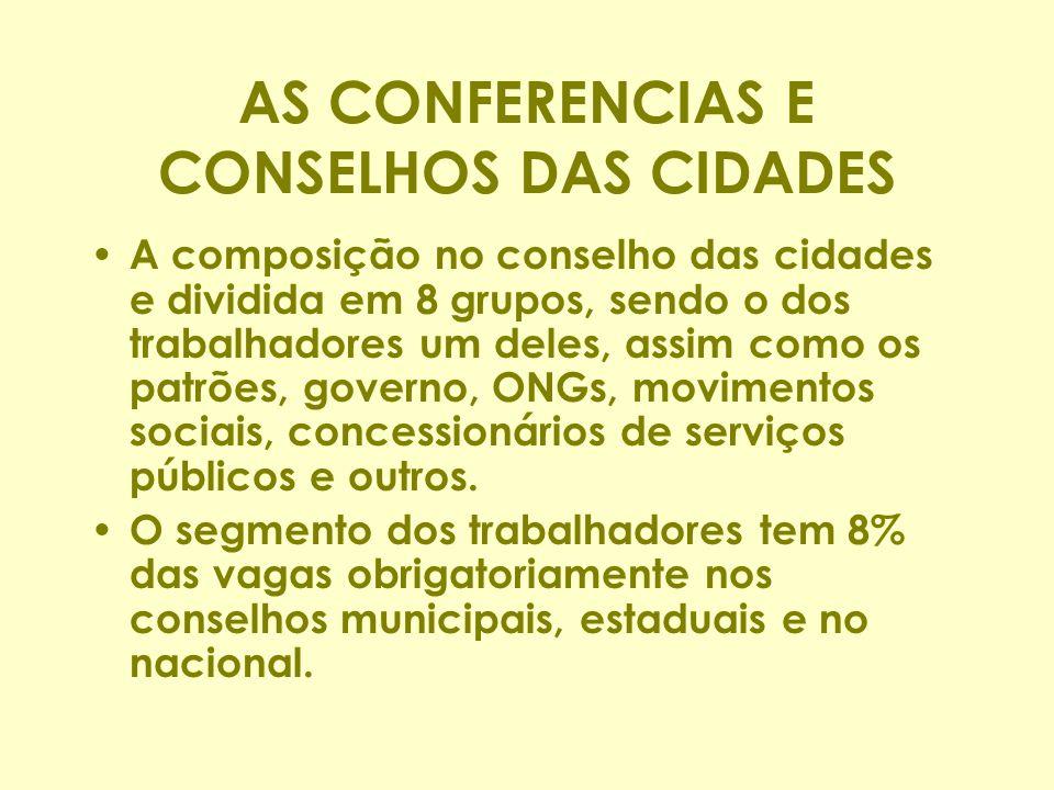 AS CONFERENCIAS E CONSELHOS DAS CIDADES A composição no conselho das cidades e dividida em 8 grupos, sendo o dos trabalhadores um deles, assim como os patrões, governo, ONGs, movimentos sociais, concessionários de serviços públicos e outros.