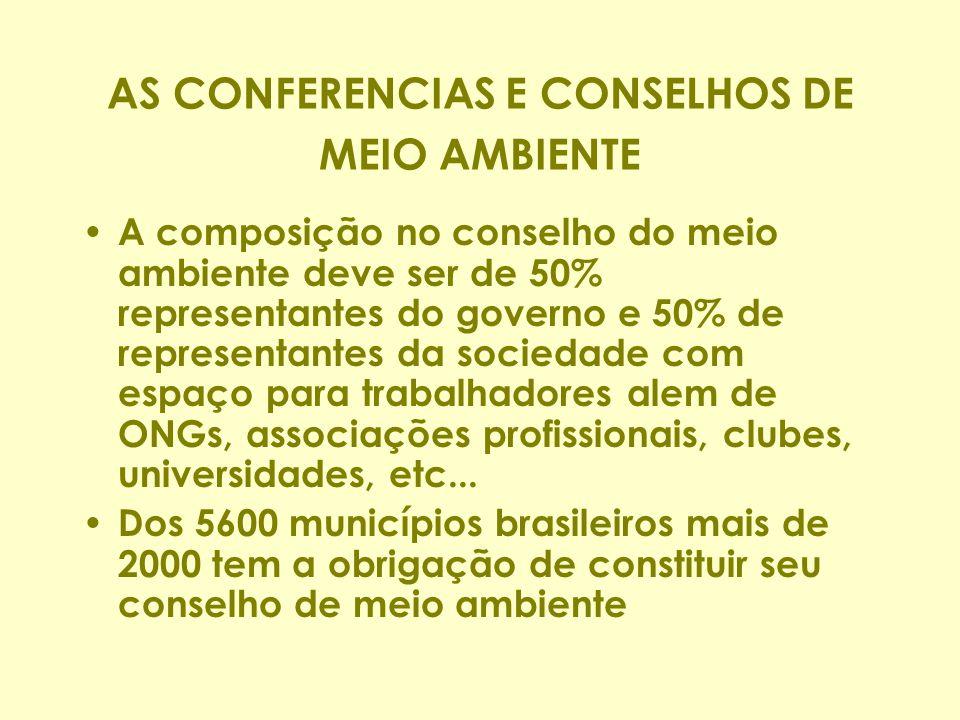 AS CONFERENCIAS E CONSELHOS DE MEIO AMBIENTE A composição no conselho do meio ambiente deve ser de 50% representantes do governo e 50% de representantes da sociedade com espaço para trabalhadores alem de ONGs, associações profissionais, clubes, universidades, etc...