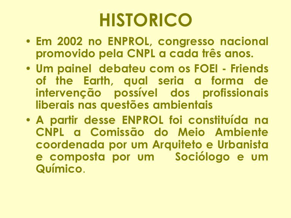 HISTORICO Em 2002 no ENPROL, congresso nacional promovido pela CNPL a cada três anos. Um painel debateu com os FOEI - Friends of the Earth, qual seria