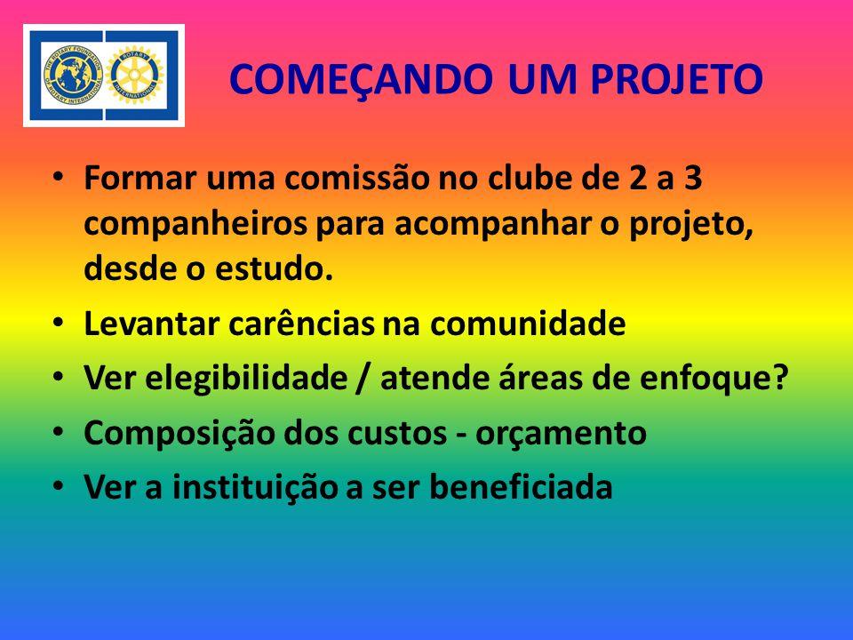 COMEÇANDO UM PROJETO Formar uma comissão no clube de 2 a 3 companheiros para acompanhar o projeto, desde o estudo.