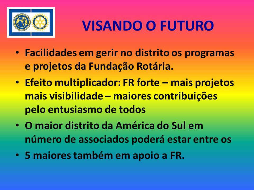 VISANDO O FUTURO Facilidades em gerir no distrito os programas e projetos da Fundação Rotária.