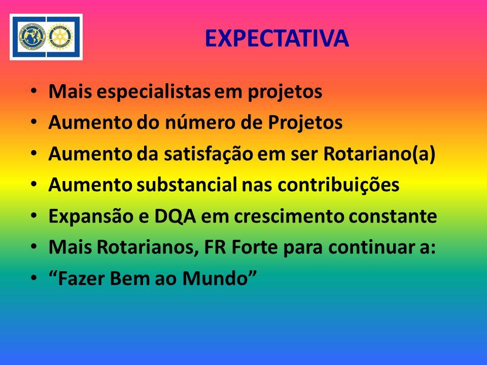ENCONTRADO PARCERIA PREENCHIMENTO DO FORMULÁRIO FDUC – ter autorização da CDFR Juntar orçamentos, Colher as assinaturas Pronto, submeter a Sub Com dist.