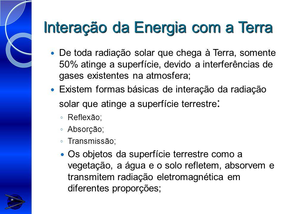 Interação da Energia com a Terra De toda radiação solar que chega à Terra, somente 50% atinge a superfície, devido a interferências de gases existentes na atmosfera; Existem formas básicas de interação da radiação solar que atinge a superfície terrestre : ◦ Reflexão; ◦ Absorção; ◦ Transmissão; Os objetos da superfície terrestre como a vegetação, a água e o solo refletem, absorvem e transmitem radiação eletromagnética em diferentes proporções;