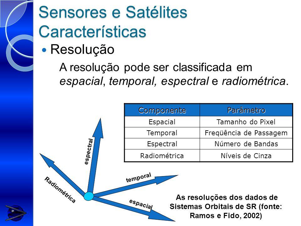Resolução A resolução pode ser classificada em espacial, temporal, espectral e radiométrica.