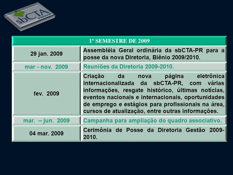 1º SEMESTRE DE 2009 06 mar.