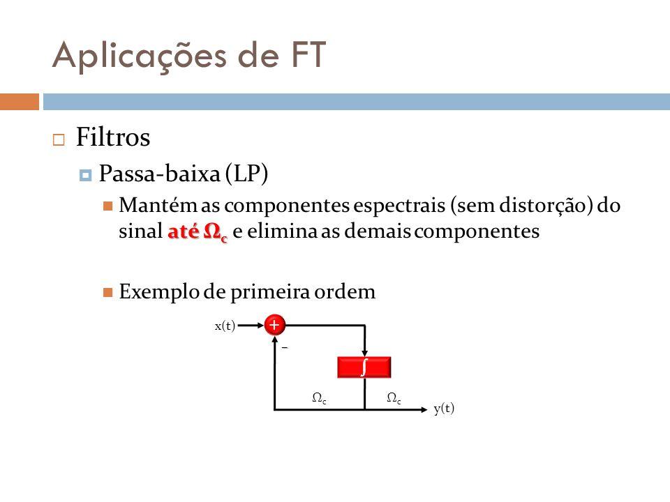 Aplicações de FT  Filtros  Passa-baixa (LP) até Ω c Mantém as componentes espectrais (sem distorção) do sinal até Ω c e elimina as demais componentes Exemplo de primeira ordem ∫ ΩcΩc ΩcΩc y(t) + – x(t)