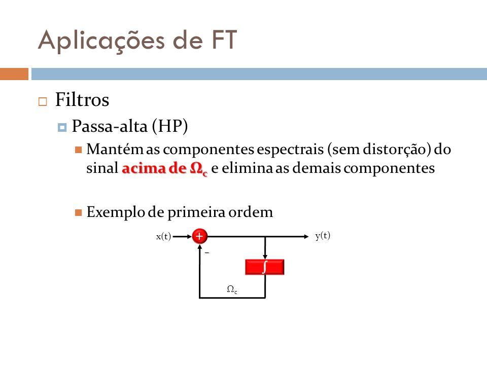 Aplicações de FT  Filtros  Passa-alta (HP) acima de Ω c Mantém as componentes espectrais (sem distorção) do sinal acima de Ω c e elimina as demais componentes Exemplo de primeira ordem ∫ ΩcΩc y(t) + – x(t)