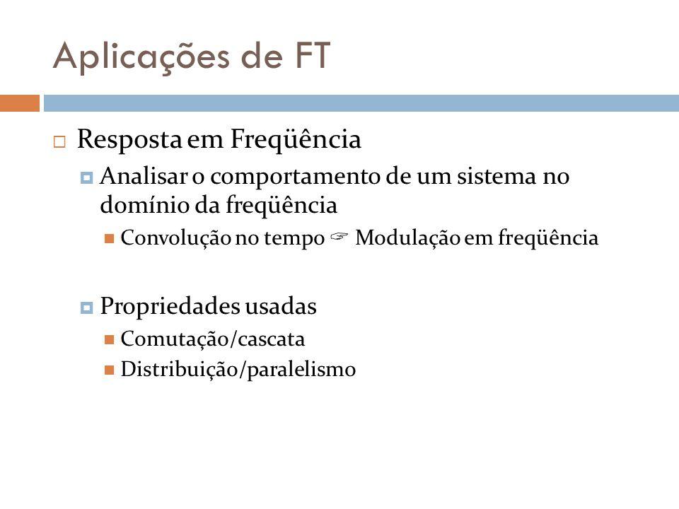 Aplicações de FT  Diagrama de Bode  Resposta em freqüência obtida