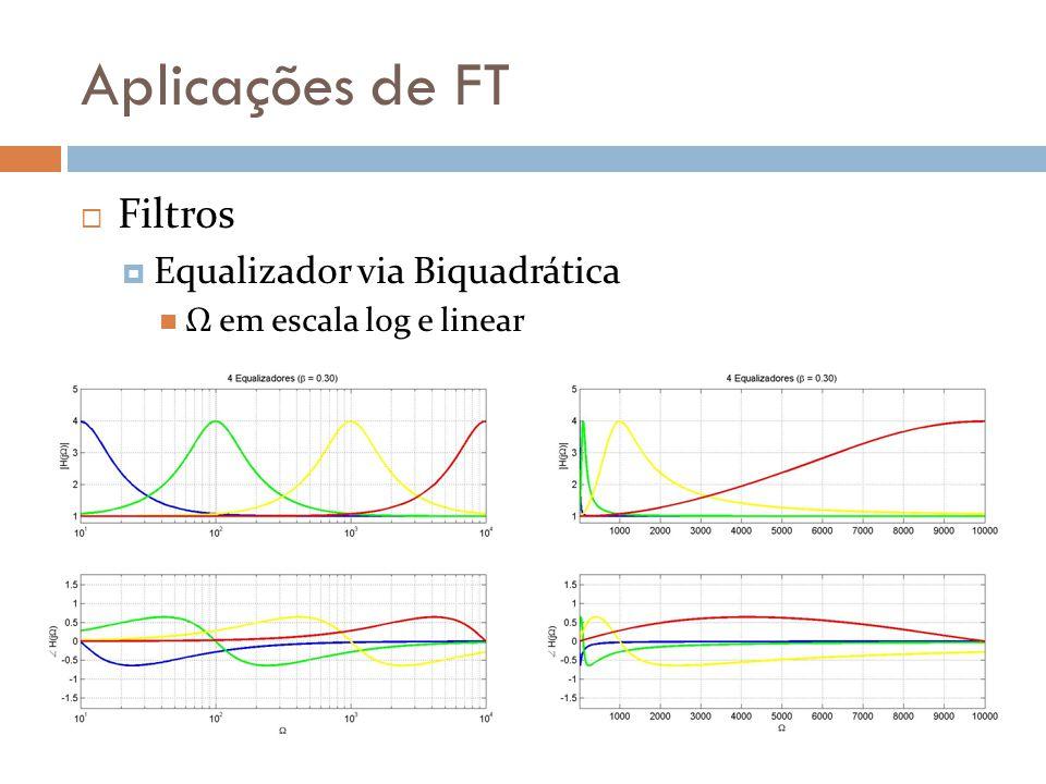 Aplicações de FT  Filtros  Equalizador via Biquadrática Ω em escala log e linear