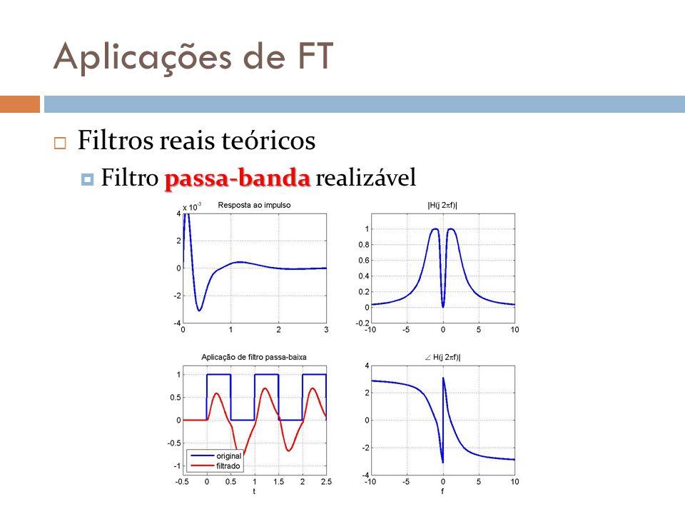 Aplicações de FT  Filtros reais teóricos passa-banda  Filtro passa-banda realizável