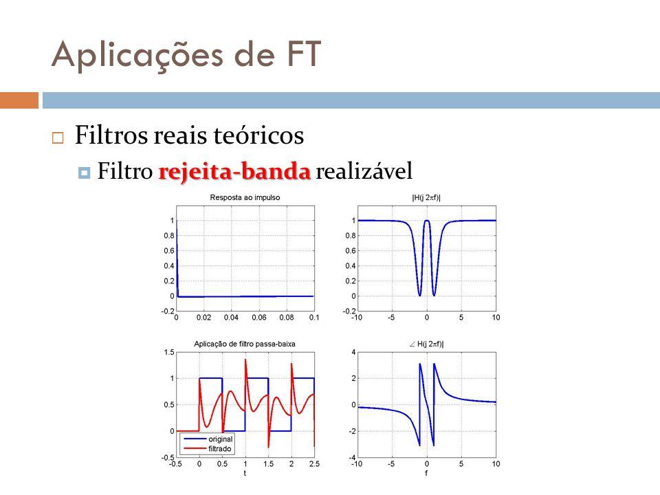 Aplicações de FT  Filtros reais teóricos rejeita-banda  Filtro rejeita-banda realizável