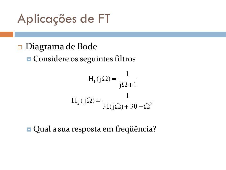 Aplicações de FT  Diagrama de Bode  Considere os seguintes filtros  Qual a sua resposta em freqüência?