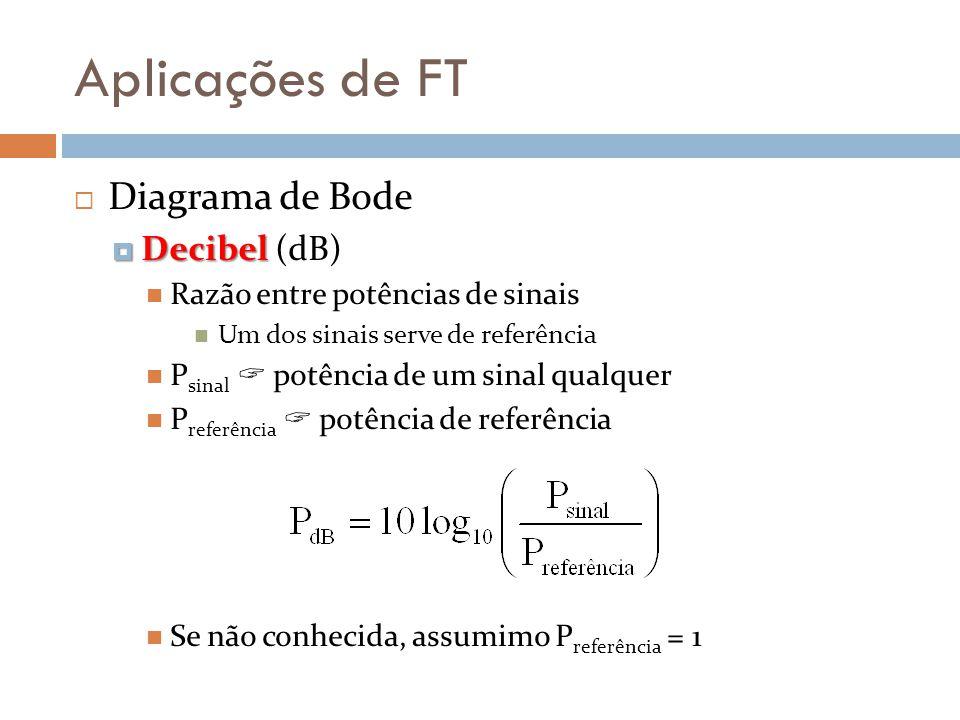 Aplicações de FT  Diagrama de Bode  Decibel  Decibel (dB) Razão entre potências de sinais Um dos sinais serve de referência P sinal  potência de um sinal qualquer P referência  potência de referência Se não conhecida, assumimo P referência = 1