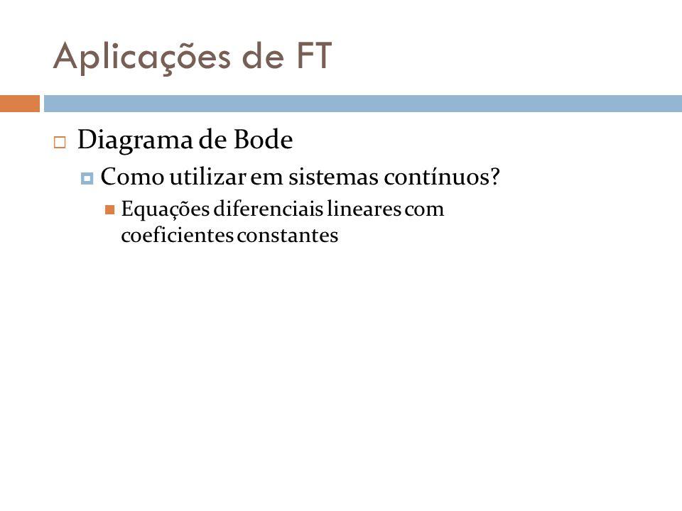 Aplicações de FT  Diagrama de Bode  Como utilizar em sistemas contínuos.