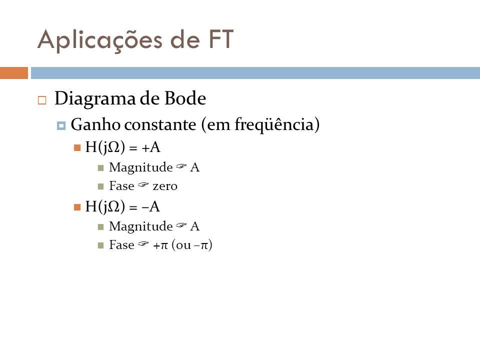 Aplicações de FT  Diagrama de Bode  Ganho constante (em freqüência) H(jΩ) = +A Magnitude  A Fase  zero H(jΩ) = –A Magnitude  A Fase  +π (ou –π)