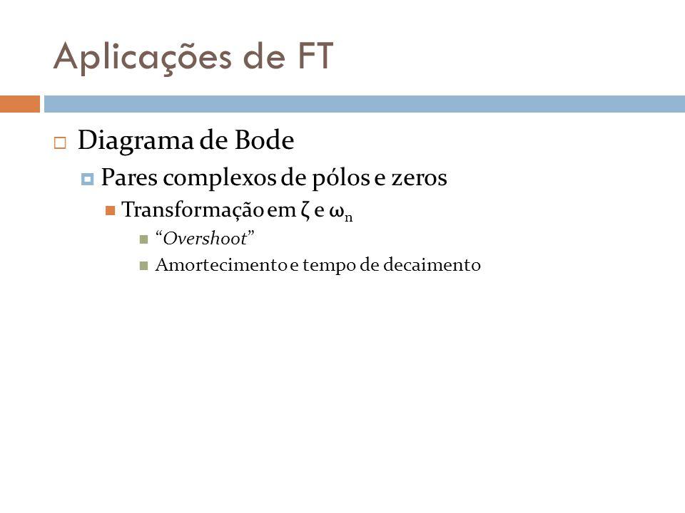 Aplicações de FT  Diagrama de Bode  Pares complexos de pólos e zeros Transformação em ζ e ω n Overshoot Amortecimento e tempo de decaimento