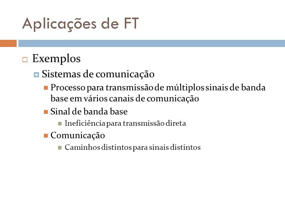 Aplicações de FT  Exemplos  Sistemas de comunicação Processo para transmissão de múltiplos sinais de banda base em vários canais de comunicação Sinal de banda base Ineficiência para transmissão direta Comunicação Caminhos distintos para sinais distintos
