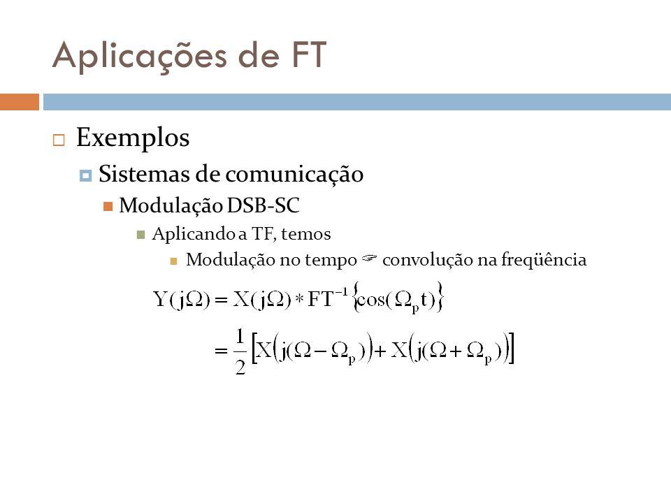 Aplicações de FT  Exemplos  Sistemas de comunicação Modulação DSB-SC Aplicando a TF, temos Modulação no tempo  convolução na freqüência