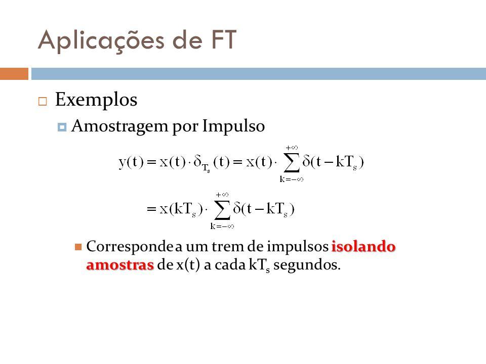 Aplicações de FT  Exemplos  Amostragem por Impulso isolando amostras Corresponde a um trem de impulsos isolando amostras de x(t) a cada kT s segundos.