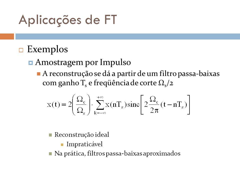 Aplicações de FT  Exemplos  Amostragem por Impulso A reconstrução se dá a partir de um filtro passa-baixas com ganho T s e freqüência de corte Ω s /2 Reconstrução ideal Impraticável Na prática, filtros passa-baixas aproximados