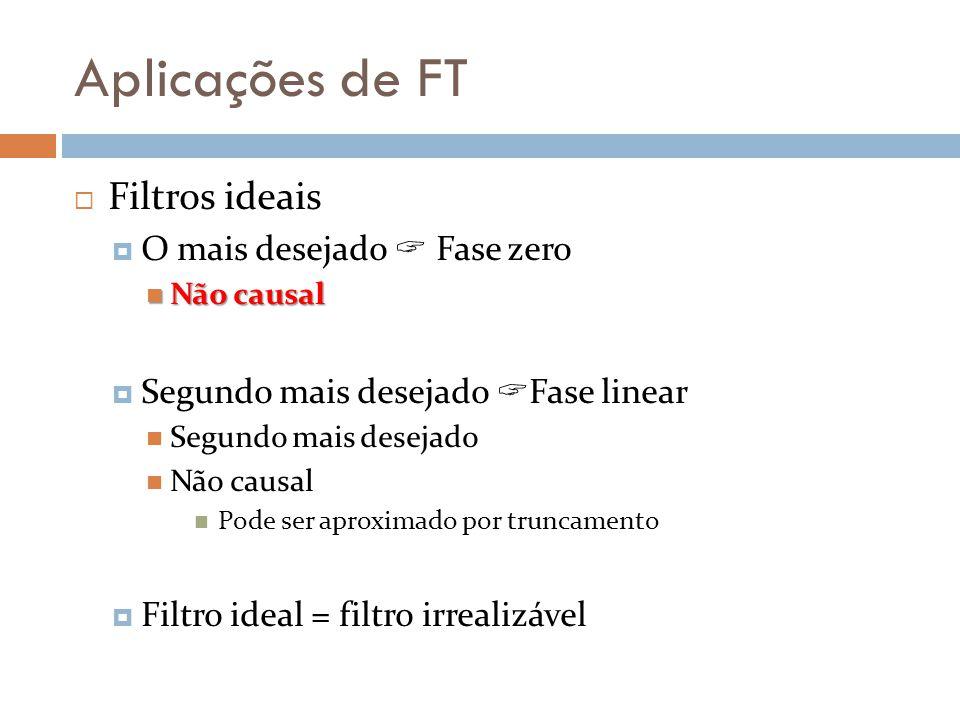 Aplicações de FT  Filtros ideais  Resposta ao impulso  h(t) Fase zero e fase linear