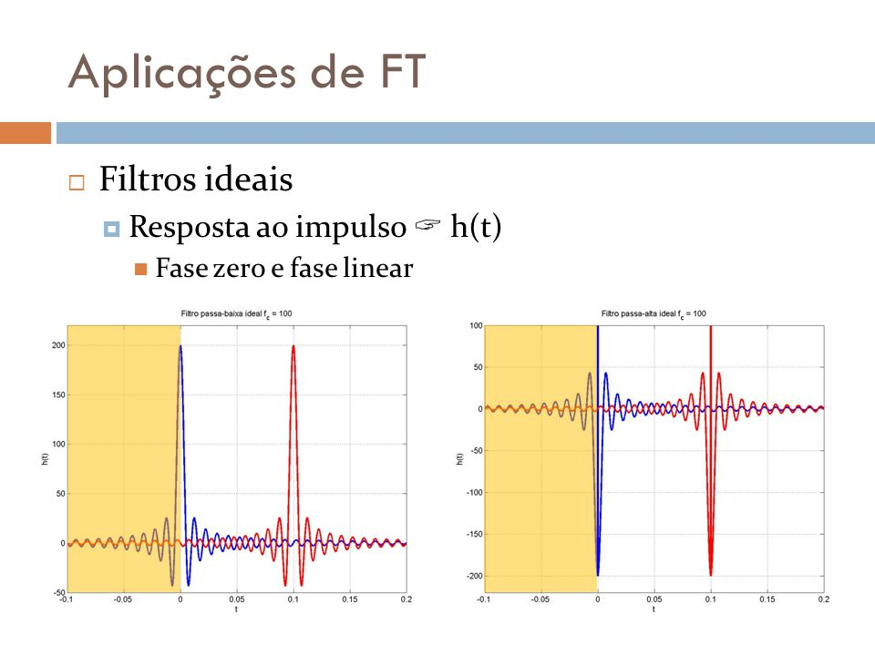 Aplicações de FT  Filtros  Equalizador via Biquadrática A função biquadrática possui dois parâmetros Ω 0 e β Amplifica/atenua um conjunto de componentes espectrais ao redor de Ω 0 largura de banda β controla a largura de banda e a amplificação/atenuação