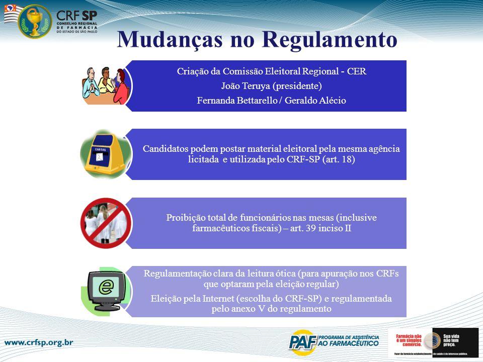 Mudanças no Regulamento Criação da Comissão Eleitoral Regional - CER João Teruya (presidente) Fernanda Bettarello / Geraldo Alécio Candidatos podem po