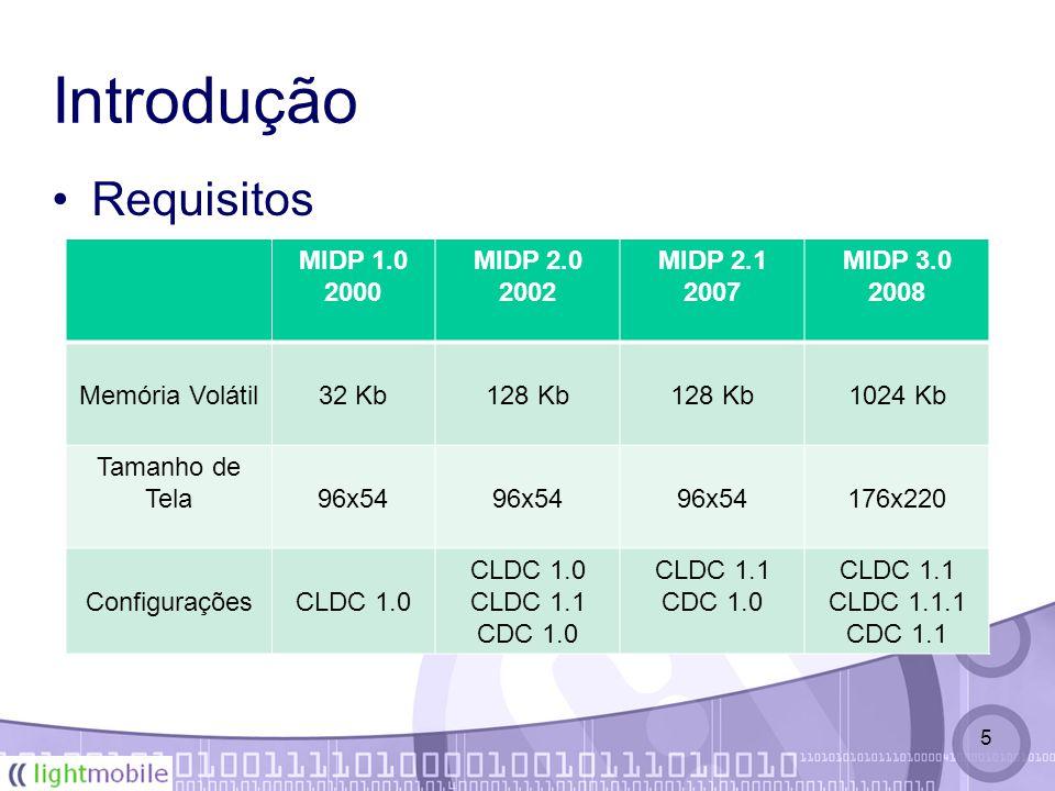 5 Introdução Requisitos MIDP 1.0 2000 MIDP 2.0 2002 MIDP 2.1 2007 MIDP 3.0 2008 Memória Volátil32 Kb128 Kb 1024 Kb Tamanho de Tela96x54 176x220 ConfiguraçõesCLDC 1.0 CLDC 1.1 CDC 1.0 CLDC 1.1 CDC 1.0 CLDC 1.1 CLDC 1.1.1 CDC 1.1