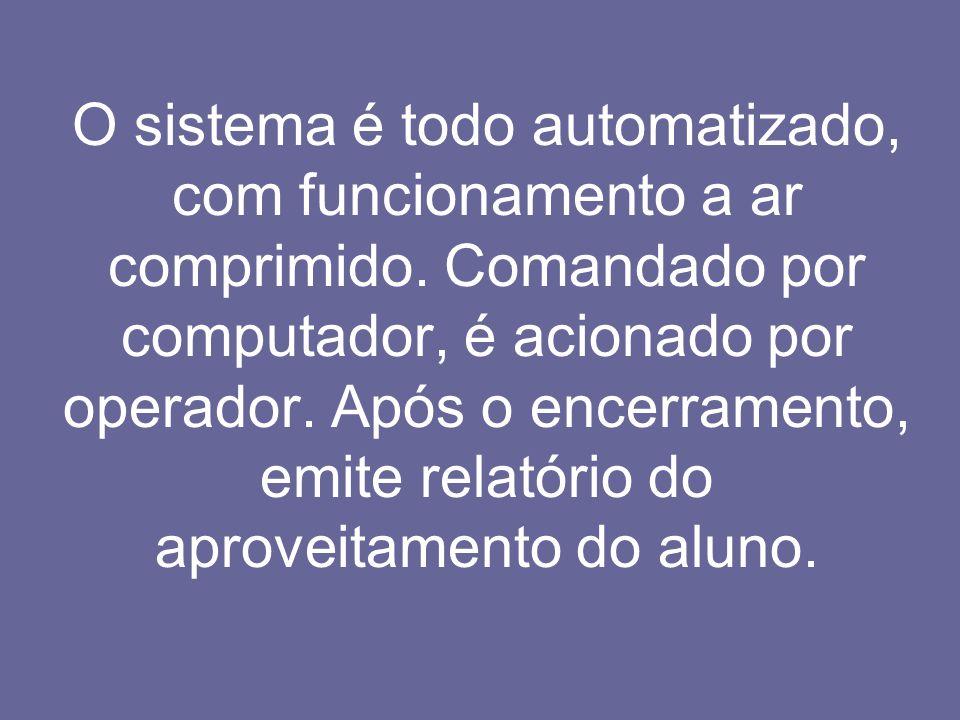 O sistema é todo automatizado, com funcionamento a ar comprimido. Comandado por computador, é acionado por operador. Após o encerramento, emite relató
