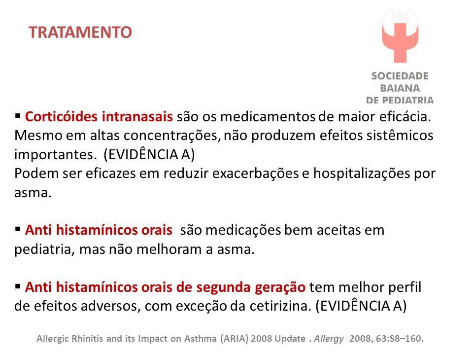 TRATAMENTO  Corticóides intranasais são os medicamentos de maior eficácia.