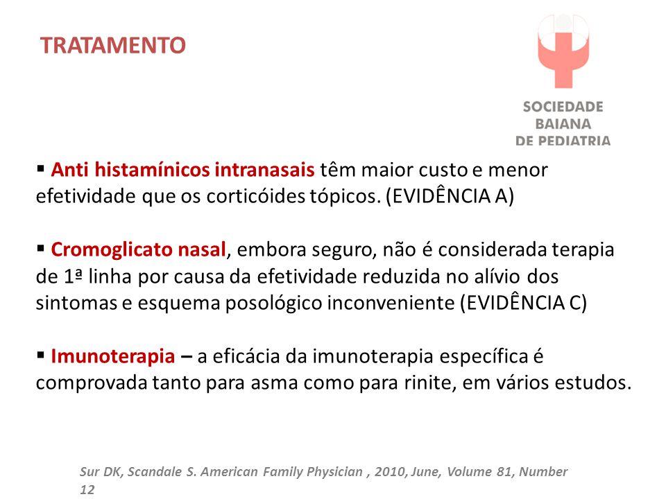 TRATAMENTO  Anti histamínicos intranasais têm maior custo e menor efetividade que os corticóides tópicos.