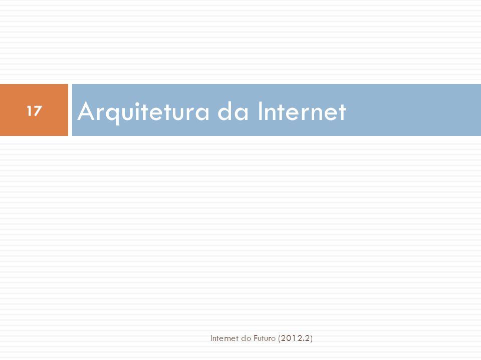 Princípios da Arquitetura da Internet Internet do Futuro (2012.2) 18  Conectividade  Robustez  Heterogeneidade  Gerenciamento  Custo  Acessibilidade  Responsabilização