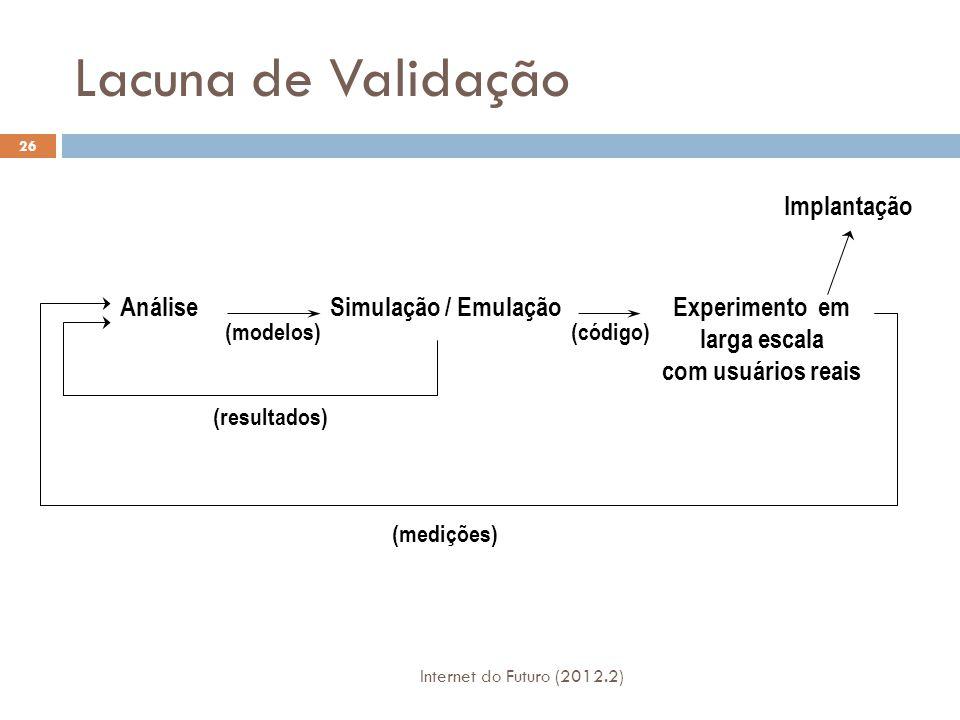 Fatias (Slices) 27 Internet do Futuro (2012.2)