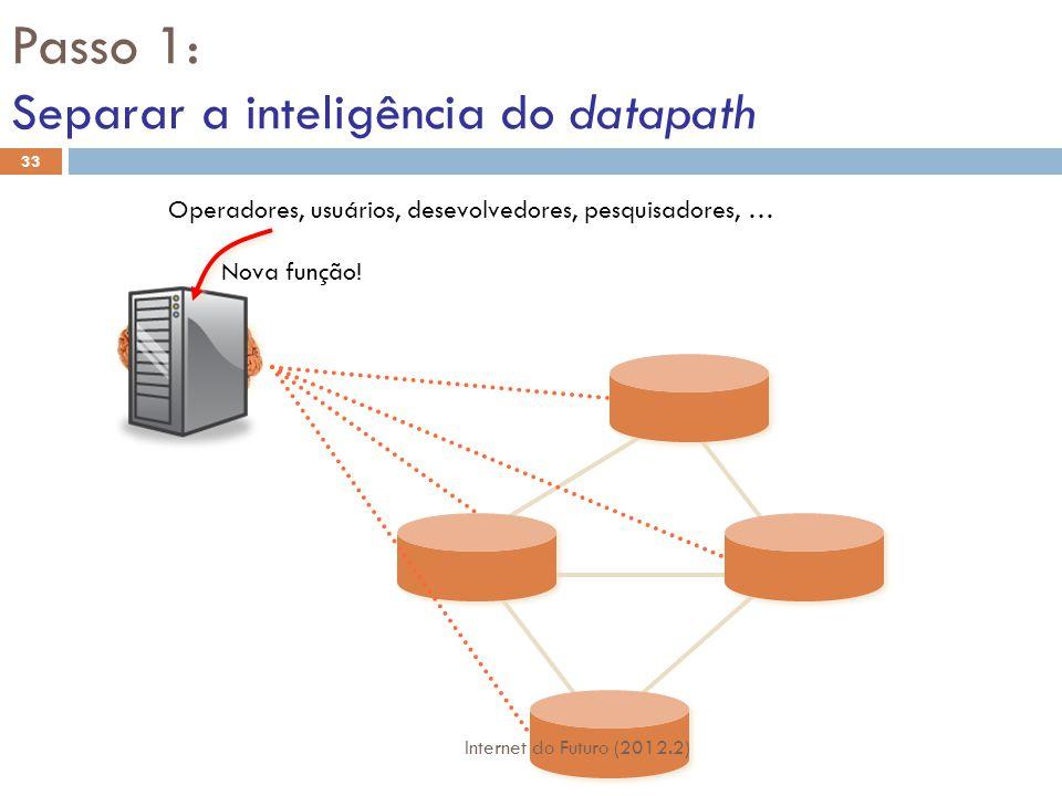 Passo 2: Armazena as decisões em tabelas mínimas de fluxo If header = x, send to port 4 Tabela de Fluxos Tabela de Fluxos If header = ?, send to me If header = y, overwrite header with z, send to ports 5,6 34 Internet do Futuro (2012.2)