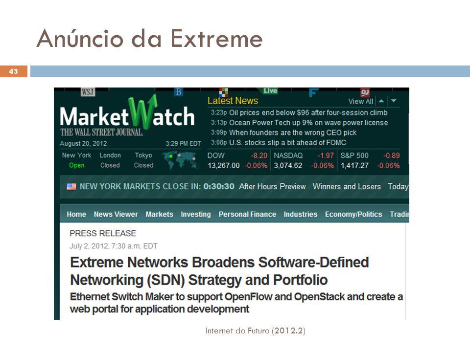 Aquisição da Nicira pela VMware Internet do Futuro (2012.2) 44
