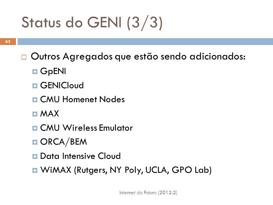 Redes Experimentais no Brasil  Projeto GIGA  A Rede Ipê  Projeto FIBRE 64 Internet do Futuro (2012.2)