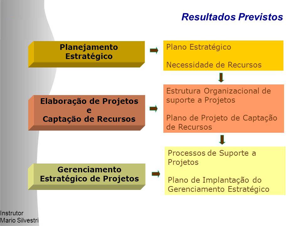 Instrutor Mario Silvestri Resultados Previstos Planejamento Estratégico Plano Estratégico Necessidade de Recursos Elaboração de Projetos e Captação de Recursos Estrutura Organizacional de suporte a Projetos Plano de Projeto de Captação de Recursos Gerenciamento Estratégico de Projetos Processos de Suporte a Projetos Plano de Implantação do Gerenciamento Estratégico