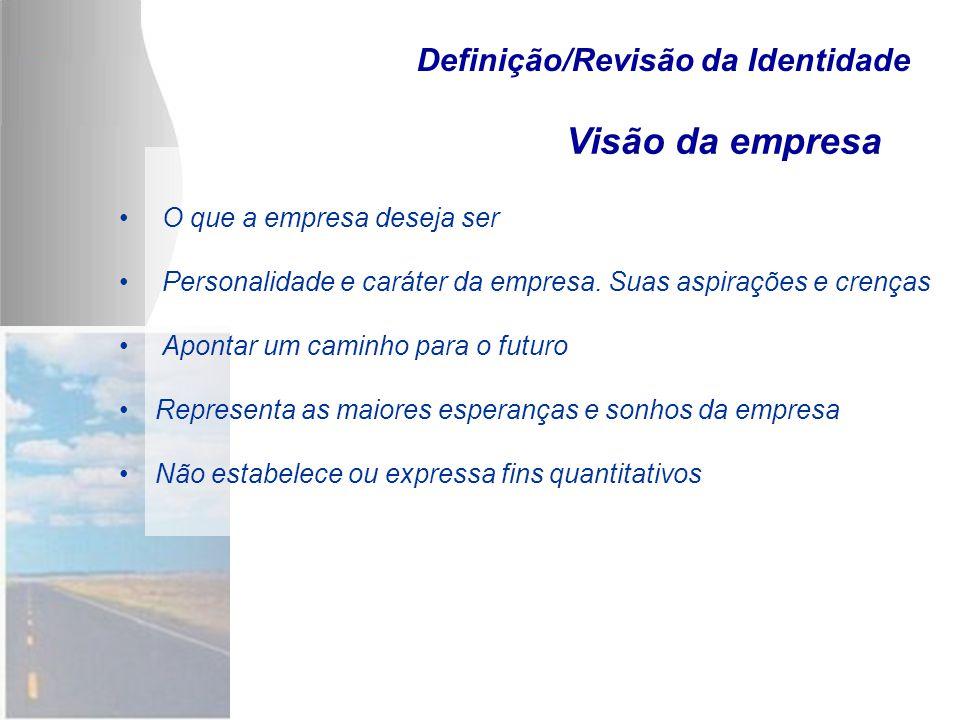 Instrutor Mario Silvestri Definição/Revisão da Identidade O que a empresa deseja ser Personalidade e caráter da empresa.
