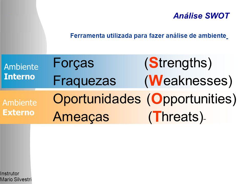 Instrutor Mario Silvestri Ambiente Interno Ambiente Externo Análise SWOT Forças ( S trengths) Fraquezas ( W eaknesses) Oportunidades ( O pportunities) Ameaças ( T hreats) Ferramenta utilizada para fazer análise de ambiente