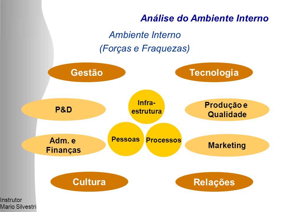 Instrutor Mario Silvestri Análise do Ambiente Interno Ambiente Interno (Forças e Fraquezas) Cultura Gestão Marketing P&D Adm.