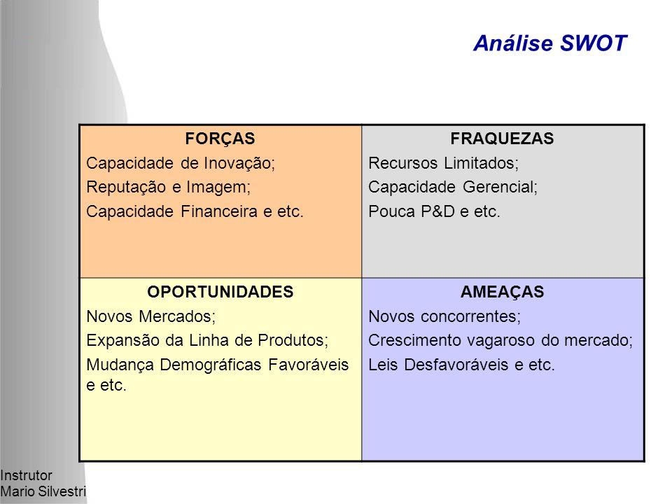 Instrutor Mario Silvestri FORÇAS Capacidade de Inovação; Reputação e Imagem; Capacidade Financeira e etc.