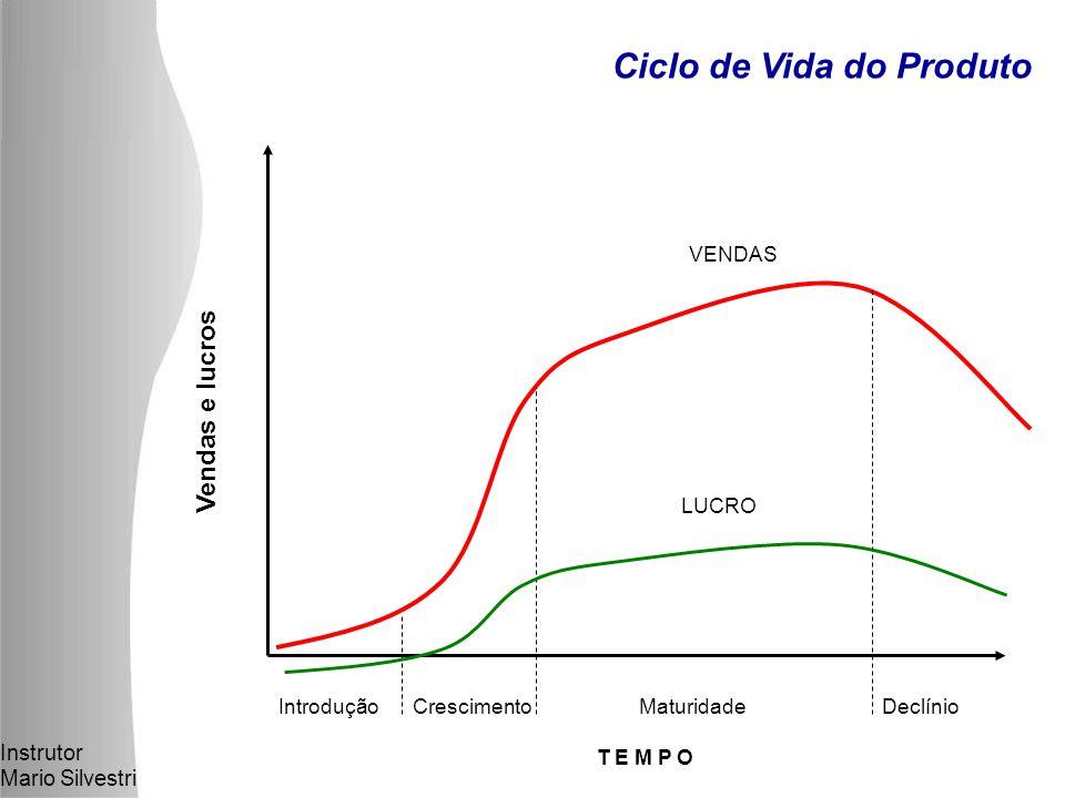 Instrutor Mario Silvestri Ciclo de Vida do Produto IntroduçãoCrescimentoMaturidadeDeclínio T E M P O Vendas e lucros VENDAS LUCRO