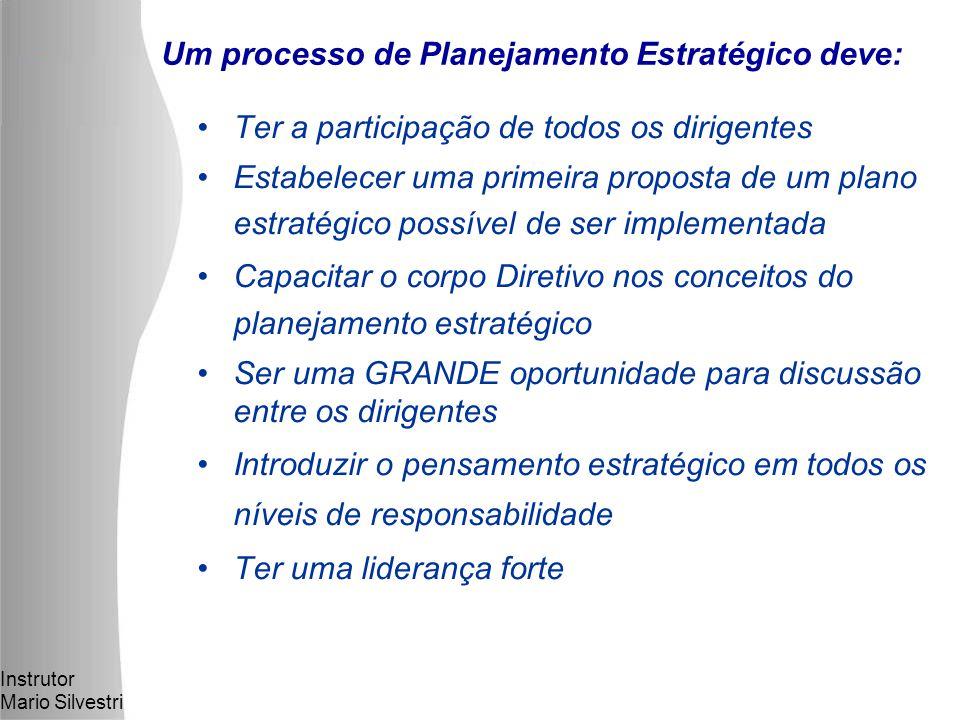 Instrutor Mario Silvestri Um processo de Planejamento Estratégico deve: Ter a participação de todos os dirigentes Estabelecer uma primeira proposta de um plano estratégico possível de ser implementada Capacitar o corpo Diretivo nos conceitos do planejamento estratégico Ser uma GRANDE oportunidade para discussão entre os dirigentes Introduzir o pensamento estratégico em todos os níveis de responsabilidade Ter uma liderança forte
