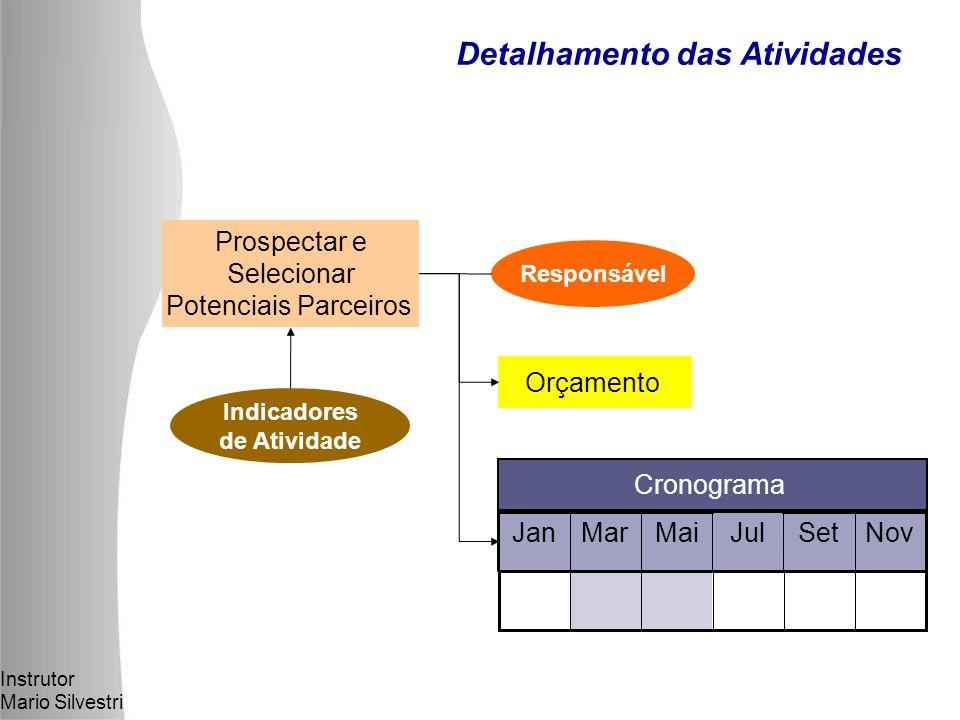 Instrutor Mario Silvestri Detalhamento das Atividades Prospectar e Selecionar Potenciais Parceiros Indicadores de Atividade Responsável Orçamento NovSetJulMaiMarJan Cronograma